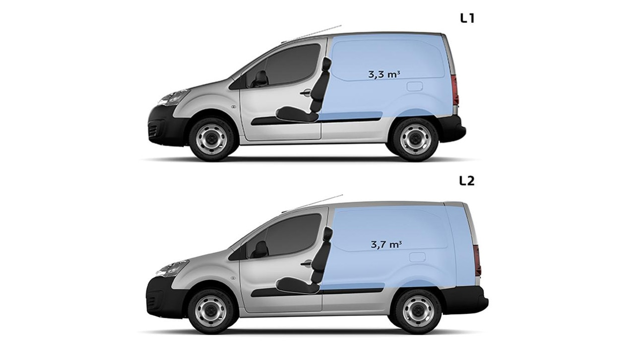 /image/40/9/peugeot-partner-techinfo-03.101409.101409.101409.jpg